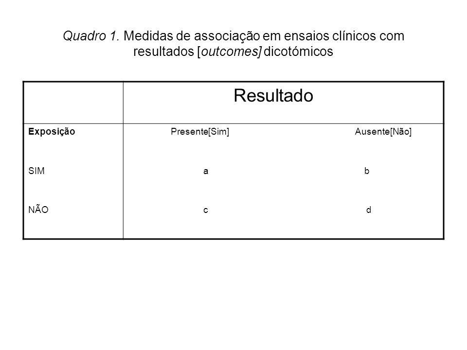 Quadro 1. Medidas de associação em ensaios clínicos com resultados [outcomes] dicotómicos